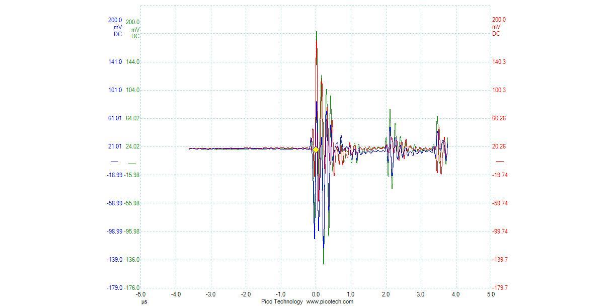 segnale-magnetico-impulso